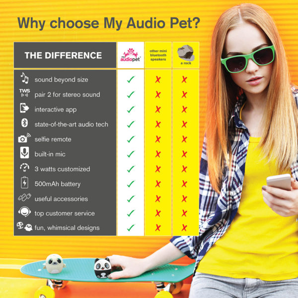 My Audio Pet - Unichord Unicorn Portable Bluetooth Speaker